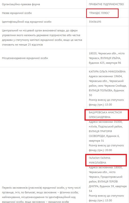 ЄДР._Грандіс-плюс
